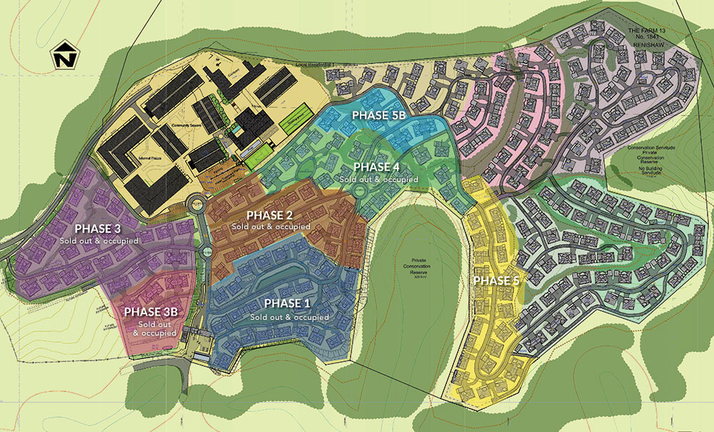 RH Sitemap